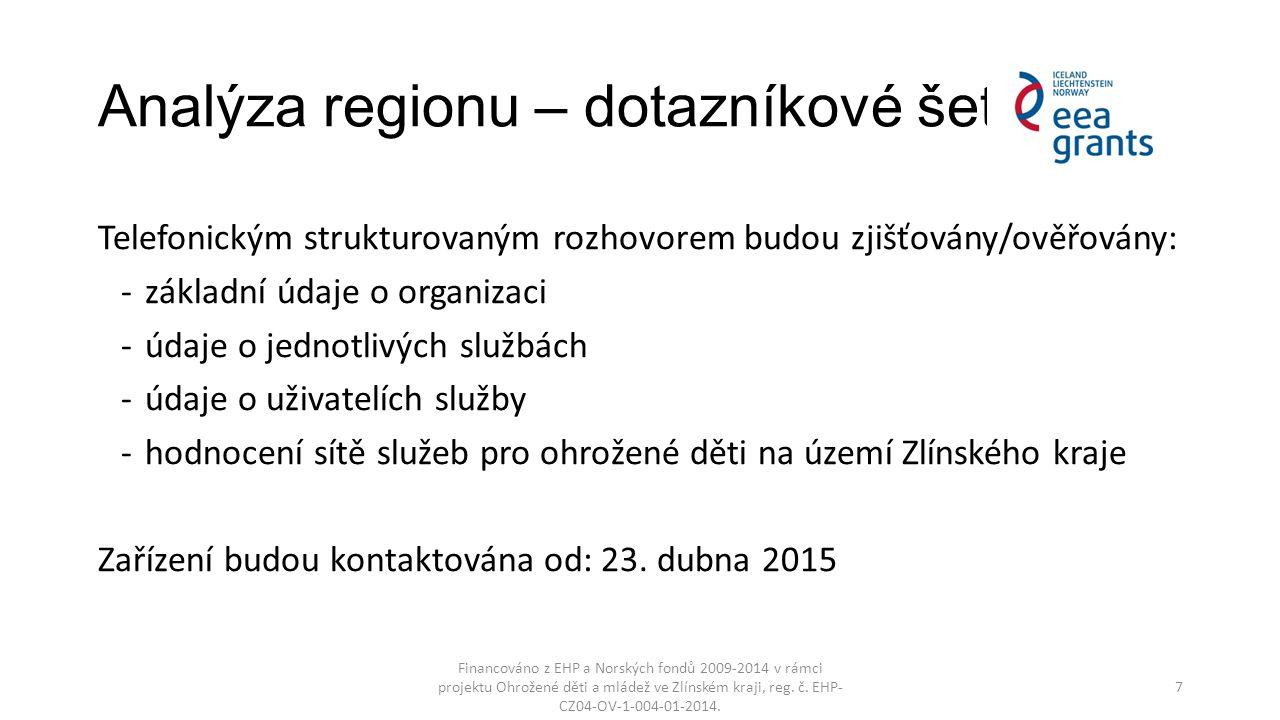 Analýza regionu – dotazníkové šetření Telefonickým strukturovaným rozhovorem budou zjišťovány/ověřovány: -základní údaje o organizaci -údaje o jednotl