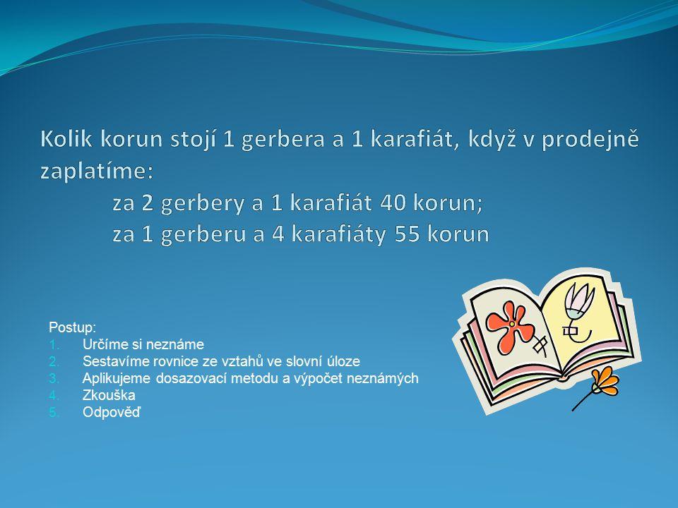 Postup: 1. Určíme si neznáme 2. Sestavíme rovnice ze vztahů ve slovní úloze 3. Aplikujeme dosazovací metodu a výpočet neznámých 4. Zkouška 5. Odpověď