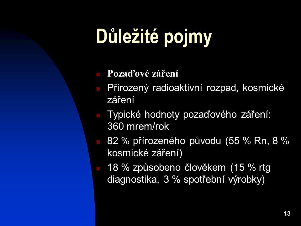 13 Důležité pojmy Pozaďové záření Přirozený radioaktivní rozpad, kosmické záření Typické hodnoty pozaďového záření: 360 mrem/rok 82 % přírozeného původu (55 % Rn, 8 % kosmické záření) 18 % způsobeno člověkem (15 % rtg diagnostika, 3 % spotřební výrobky)
