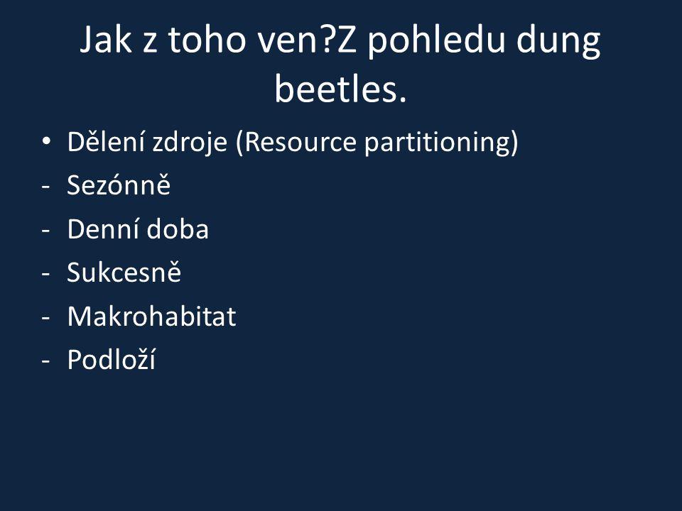 Jak z toho ven?Z pohledu dung beetles. Dělení zdroje (Resource partitioning) -Sezónně -Denní doba -Sukcesně -Makrohabitat -Podloží