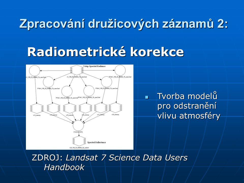 Zpracování družicových záznamů 2: Zpracování družicových záznamů 2: Radiometrické korekce ZDROJ: Landsat 7 Science Data Users Handbook Tvorba modelů p
