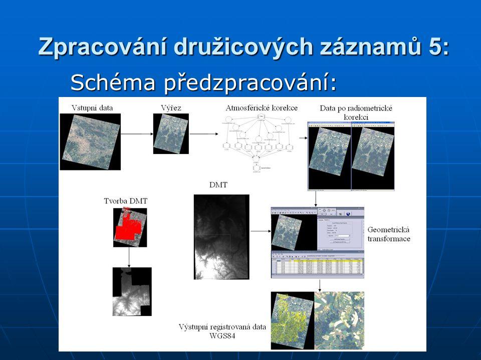 Zpracování družicových záznamů 5: Zpracování družicových záznamů 5: Schéma předzpracování:
