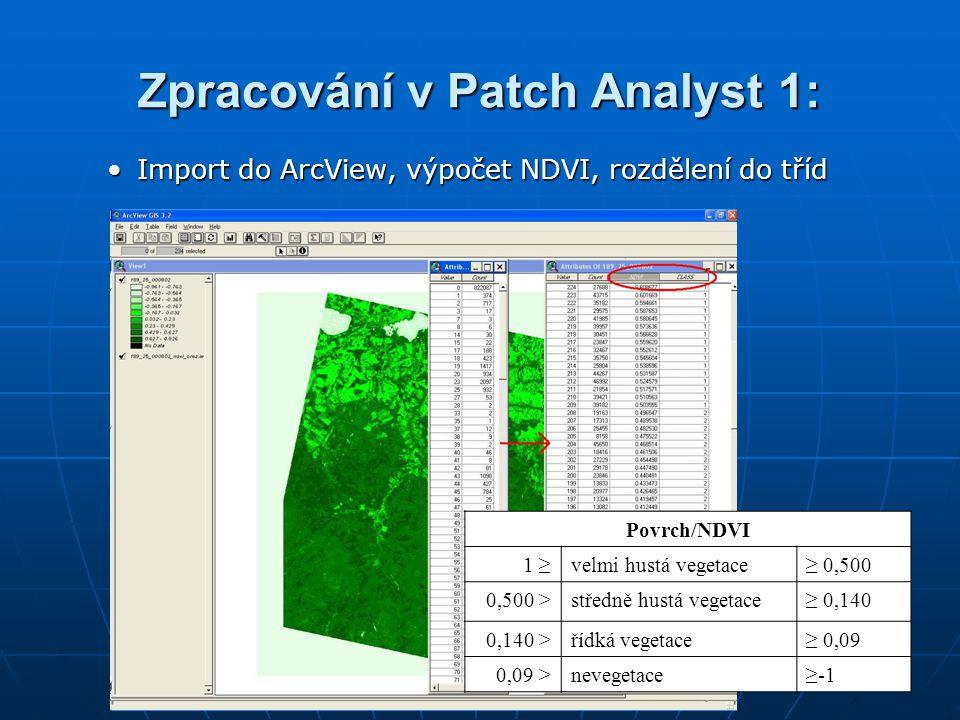 Zpracování v Patch Analyst 1: Import do ArcView, výpočet NDVI, rozdělení do třídImport do ArcView, výpočet NDVI, rozdělení do tříd Povrch/NDVI 1 ≥velm