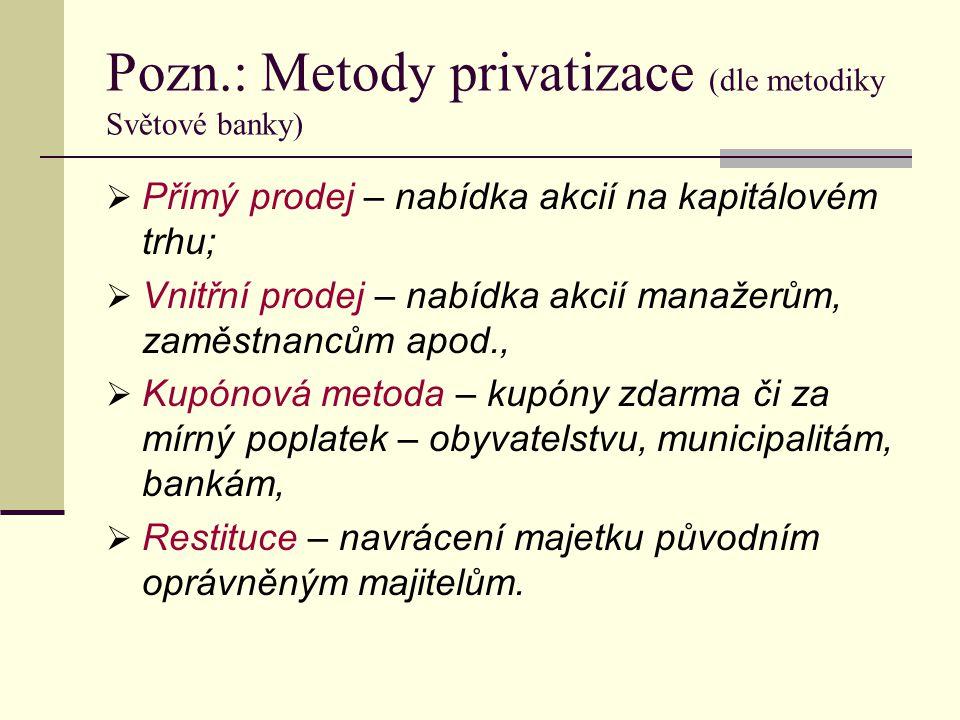 Pozn.: Metody privatizace (dle metodiky Světové banky)  Přímý prodej – nabídka akcií na kapitálovém trhu;  Vnitřní prodej – nabídka akcií manažerům,