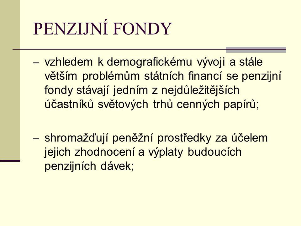 PENZIJNÍ FONDY – vzhledem k demografickému vývoji a stále větším problémům státních financí se penzijní fondy stávají jedním z nejdůležitějších účastn