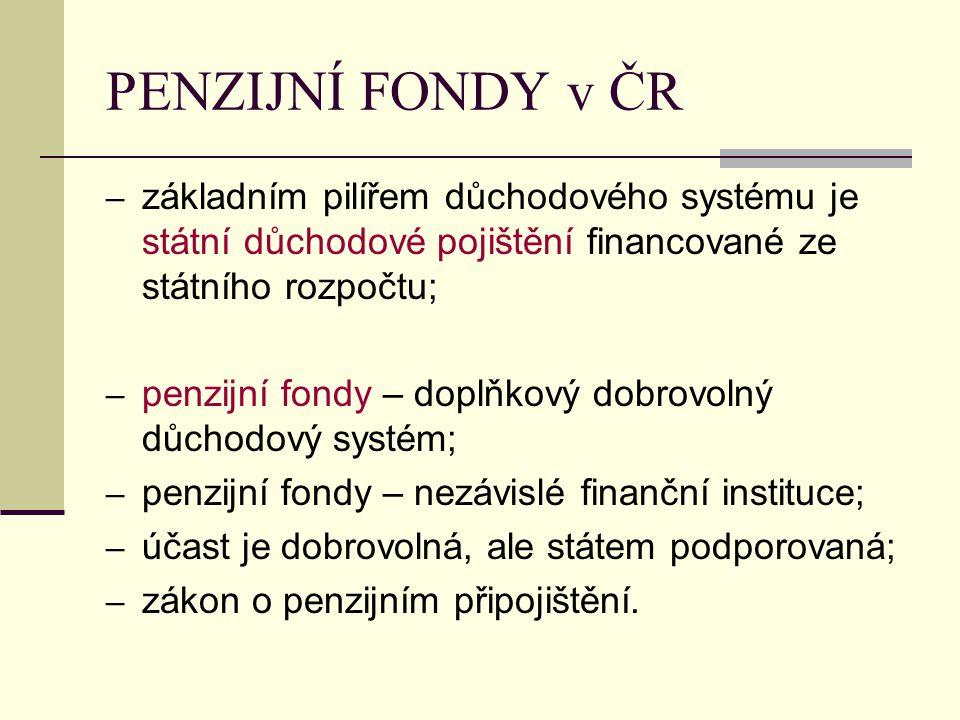 PENZIJNÍ FONDY v ČR – základním pilířem důchodového systému je státní důchodové pojištění financované ze státního rozpočtu; – penzijní fondy – doplňko