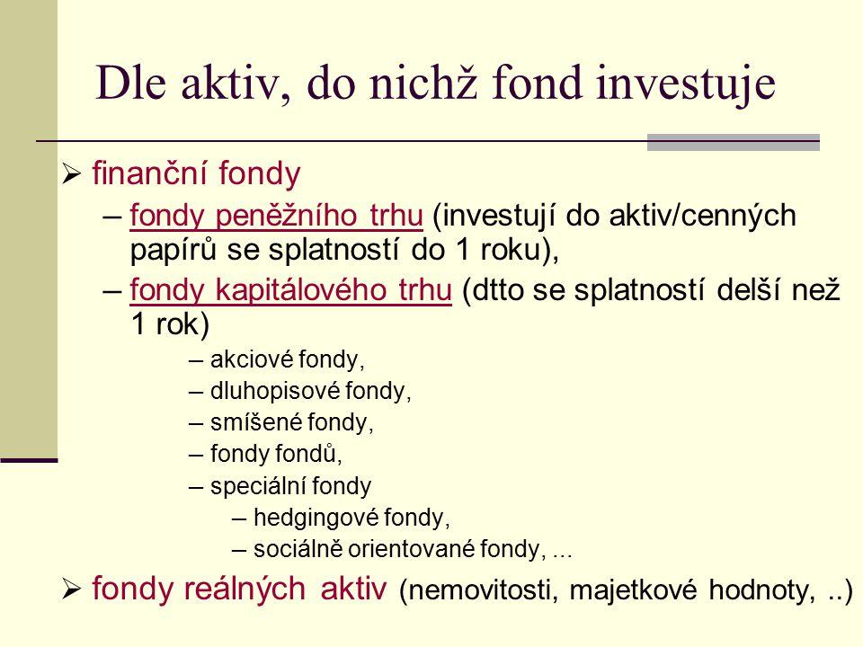 Dle aktiv, do nichž fond investuje  finanční fondy ─ fondy peněžního trhu (investují do aktiv/cenných papírů se splatností do 1 roku), ─ fondy kapitá