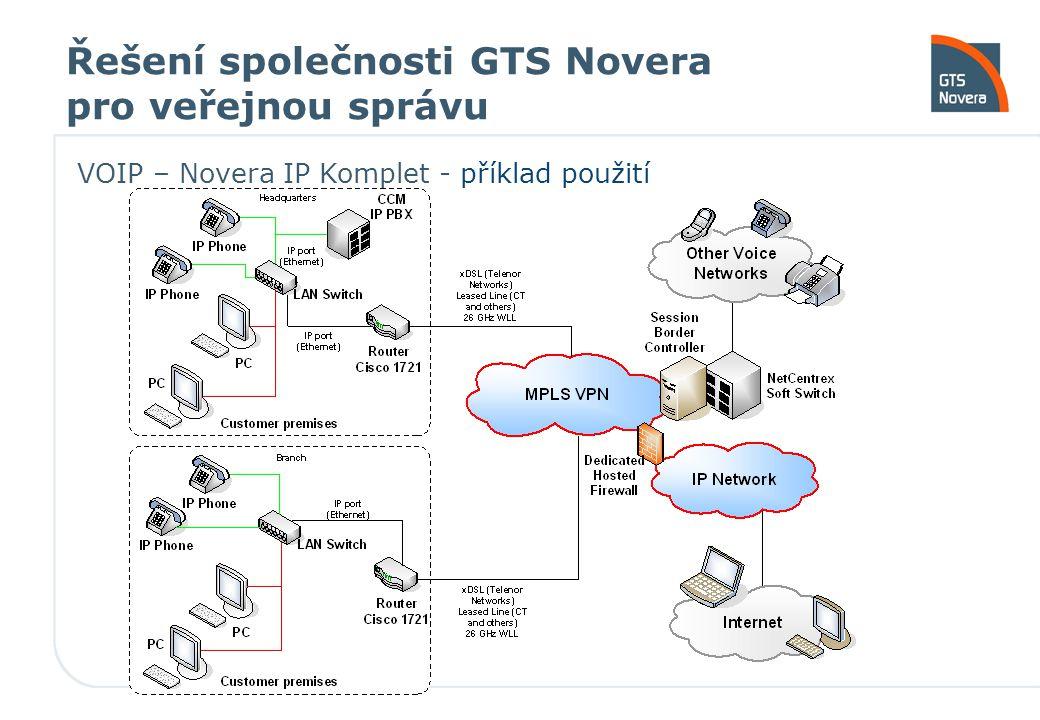 Řešení společnosti GTS Novera pro veřejnou správu VOIP – Novera IP Komplet - příklad použití