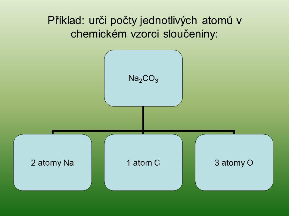 Příklad: urči počty jednotlivých atomů v chemickém vzorci sloučeniny: Na2CO3 2 atomy Na 1 atom C3 atomy O