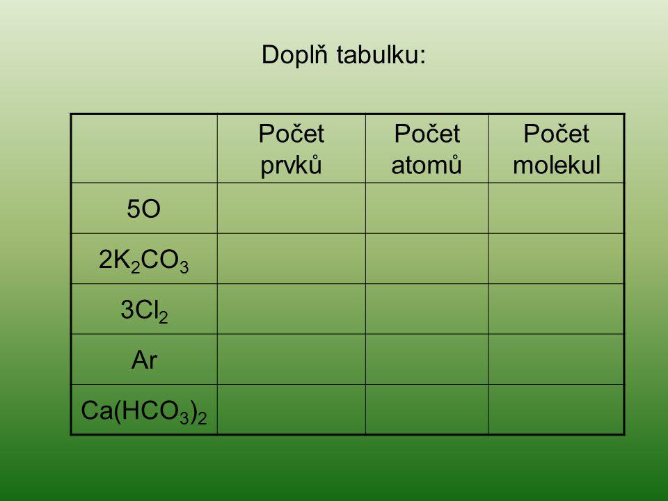 Doplň tabulku: Počet prvků Počet atomů Počet molekul 5O 2K 2 CO 3 3Cl 2 Ar Ca(HCO 3 ) 2