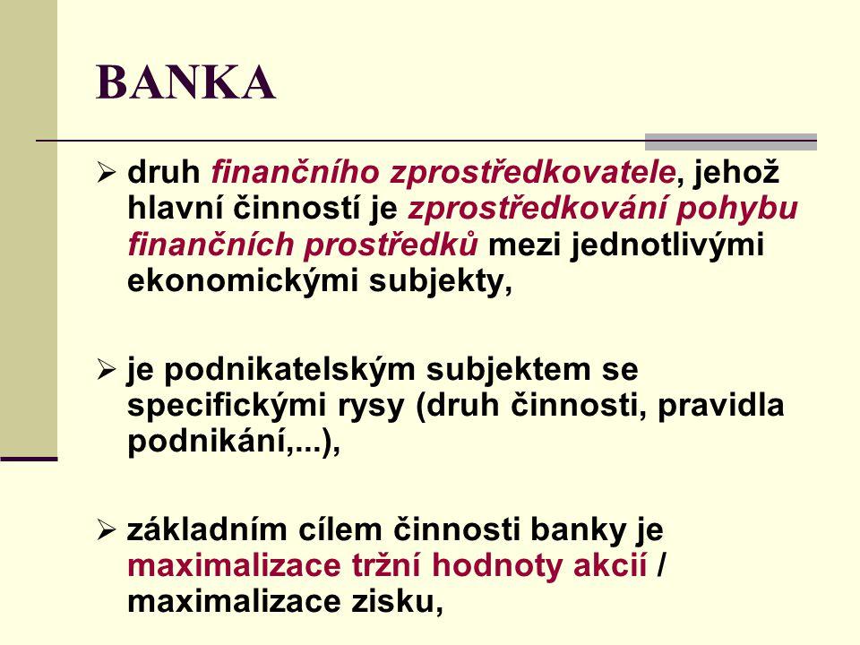 BANKA  druh finančního zprostředkovatele, jehož hlavní činností je zprostředkování pohybu finančních prostředků mezi jednotlivými ekonomickými subjek