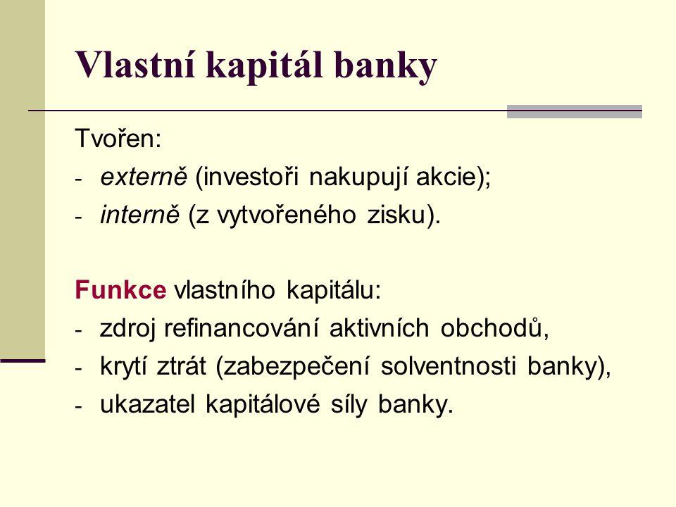 Vlastní kapitál banky Tvořen: - externě (investoři nakupují akcie); - interně (z vytvořeného zisku). Funkce vlastního kapitálu: - zdroj refinancování