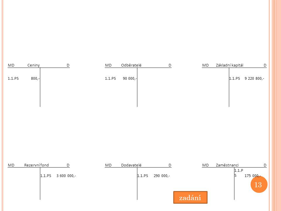 MDCeniny DMDOdběrateléDMDZákladní kapitálD 1.1.PS800,-1.1.PS90 000,- 1.1.PS9 220 800,- MDRezervnífondDMDDodavateléDMDZaměstnanciD 1.1.PS3 600 000,- 1.1.PS290 000,- 1.1.P S175 000,- 13 zadání