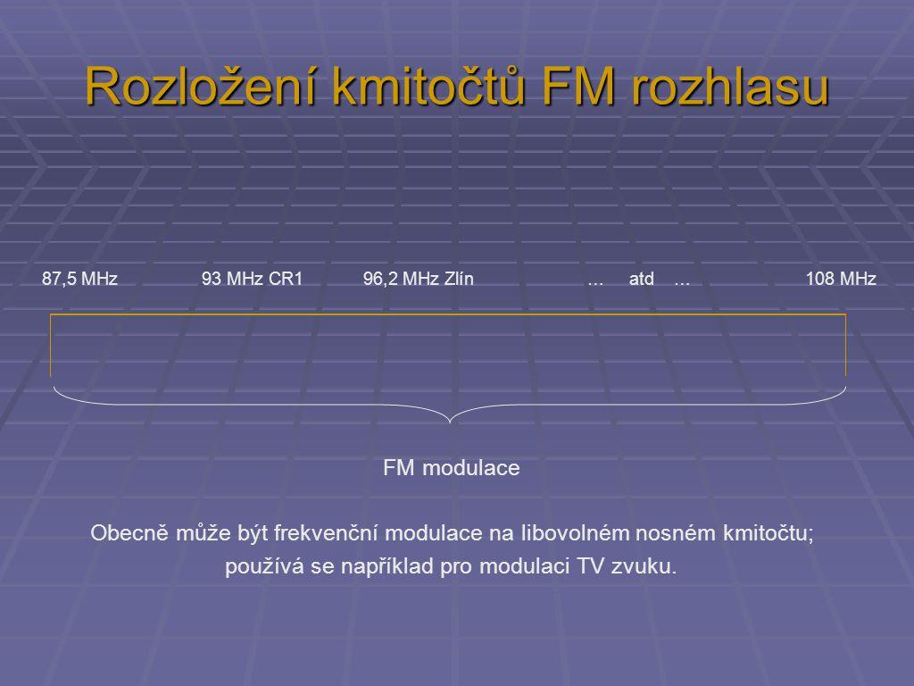 FM modulace Obecně může být frekvenční modulace na libovolném nosném kmitočtu; používá se například pro modulaci TV zvuku. 87,5 MHz 93 MHz CR1 96,2 MH