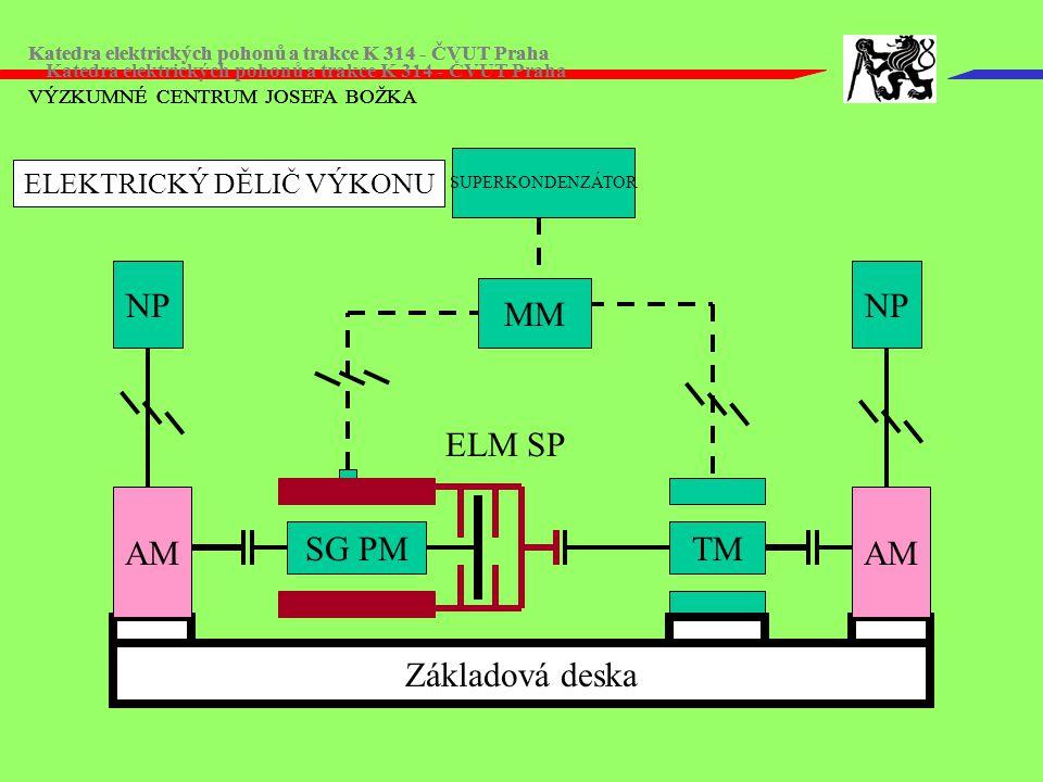 VÝZKUMNÉ CENTRUM JOSEFA BOŽKA Katedra elektrických pohonů a trakce K 314 - ČVUT Praha VÝZKUMNÉ CENTRUM JOSEFA BOŽKA Katedra elektrických pohonů a trak
