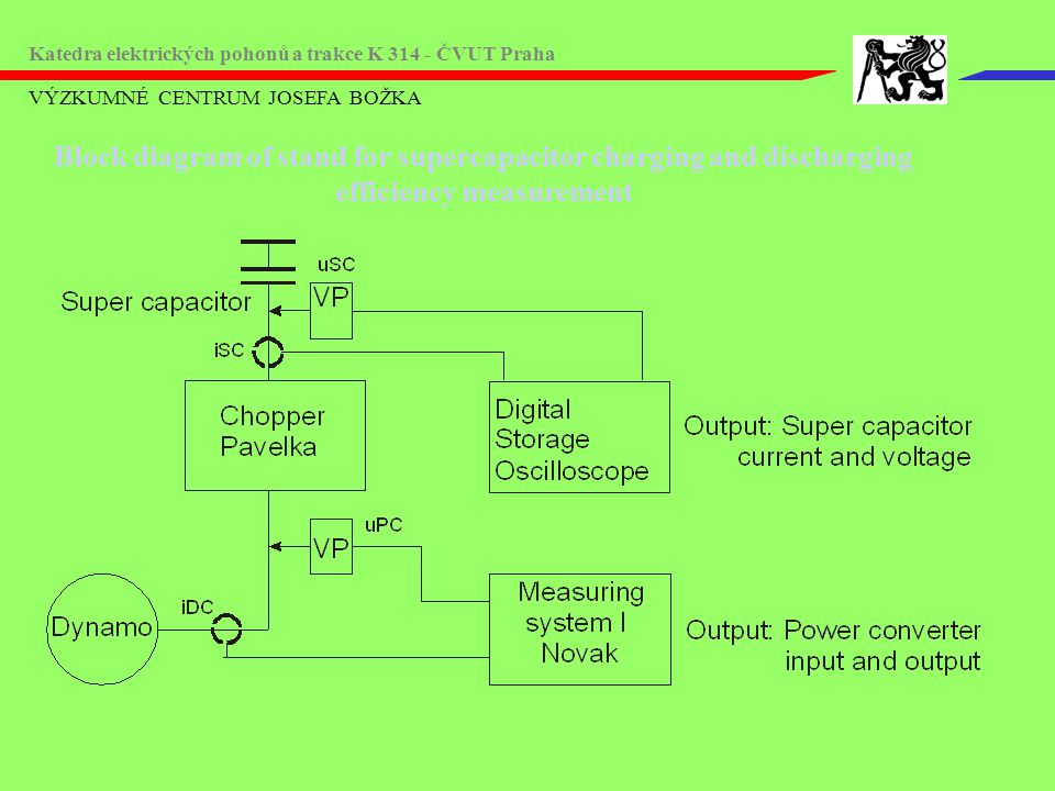 VÝZKUMNÉ CENTRUM JOSEFA BOŽKA Katedra elektrických pohonů a trakce K 314 - ČVUT Praha Block diagram of stand for supercapacitor charging and discharging efficiency measurement