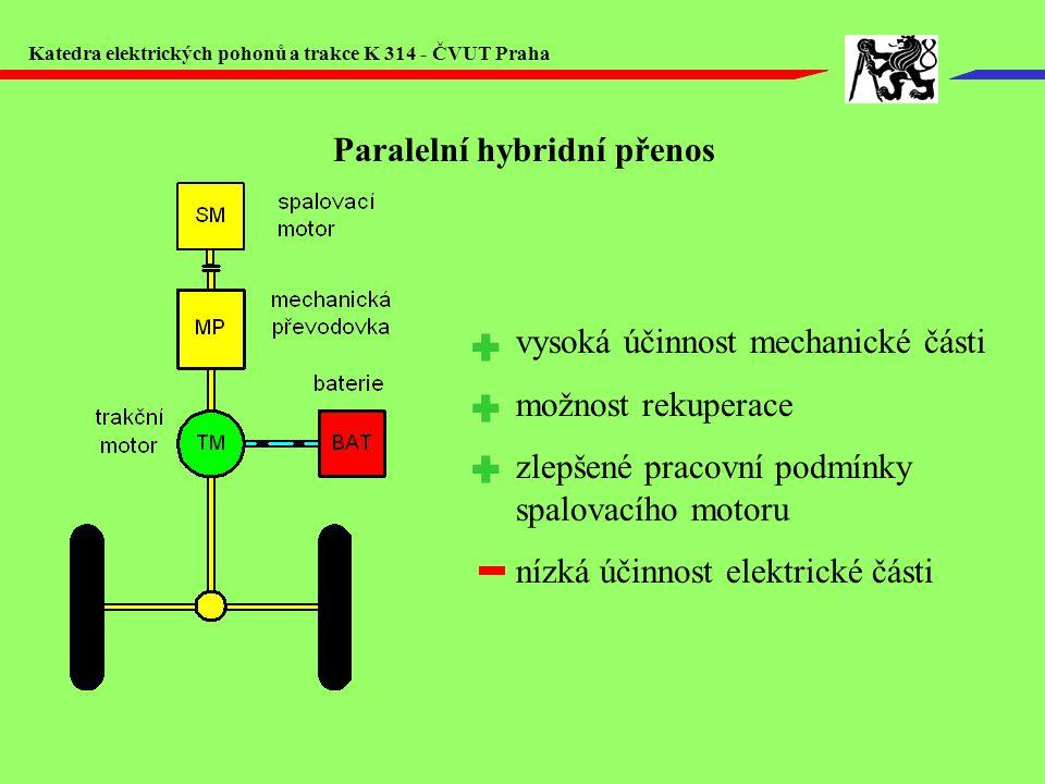 Paralelní hybridní přenos vysoká účinnost mechanické části možnost rekuperace zlepšené pracovní podmínky spalovacího motoru nízká účinnost elektrické