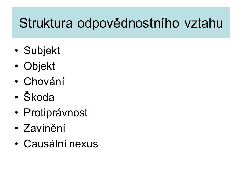 Struktura odpovědnostního vztahu Subjekt Objekt Chování Škoda Protiprávnost Zavinění Causální nexus