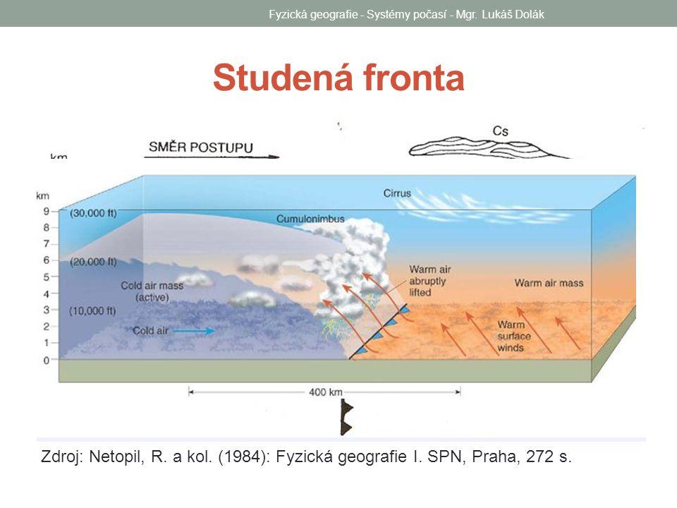 Studená fronta Zdroj: Netopil, R. a kol. (1984): Fyzická geografie I. SPN, Praha, 272 s. Fyzická geografie - Systémy počasí - Mgr. Lukáš Dolák