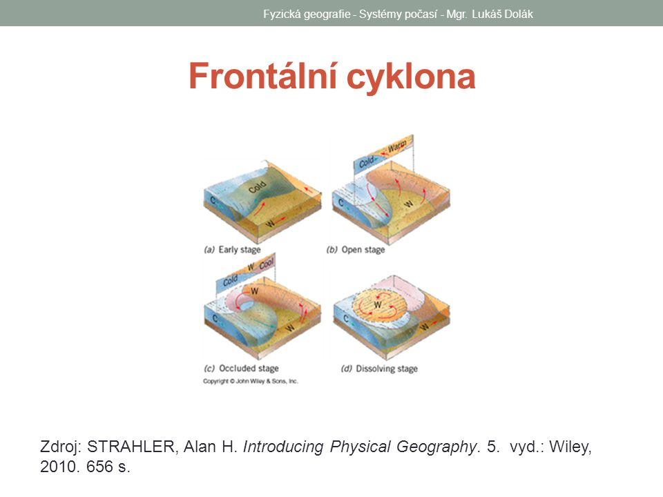Frontální cyklona Zdroj: STRAHLER, Alan H.Introducing Physical Geography.