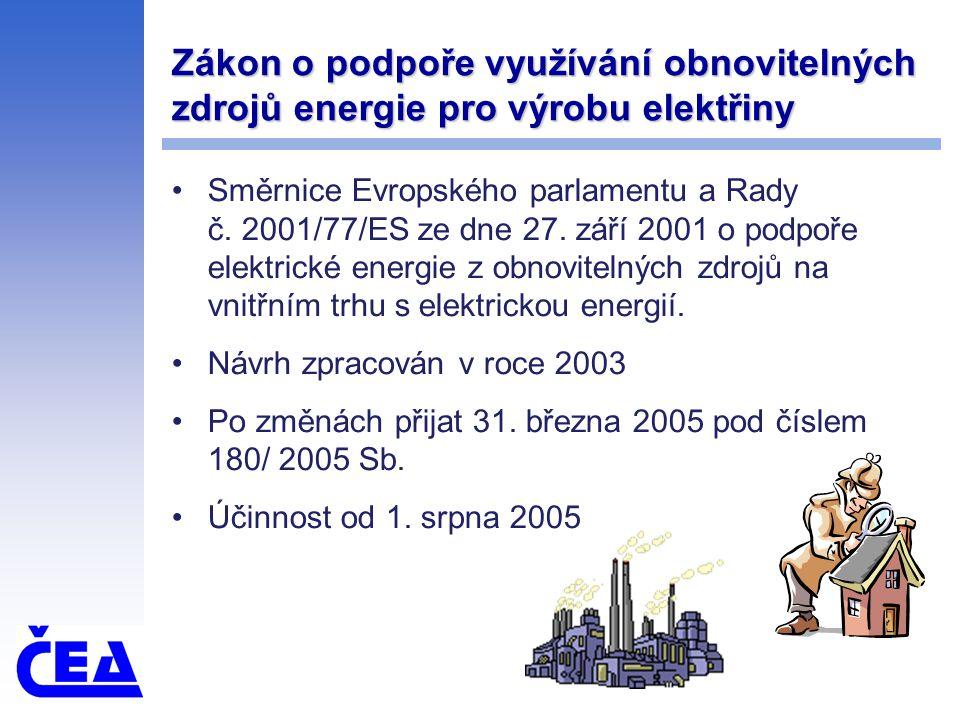 Zákon o podpoře využívání obnovitelných zdrojů energie pro výrobu elektřiny Zákon č.