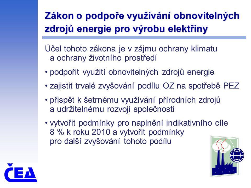 Zákon o podpoře využívání obnovitelných zdrojů energie pro výrobu elektřiny Účel tohoto zákona je v zájmu ochrany klimatu a ochrany životního prostředí podpořit využití obnovitelných zdrojů energie zajistit trvalé zvyšování podílu OZ na spotřebě PEZ přispět k šetrnému využívání přírodních zdrojů a udržitelnému rozvoji společnosti vytvořit podmínky pro naplnění indikativního cíle 8 % k roku 2010 a vytvořit podmínky pro další zvyšování tohoto podílu