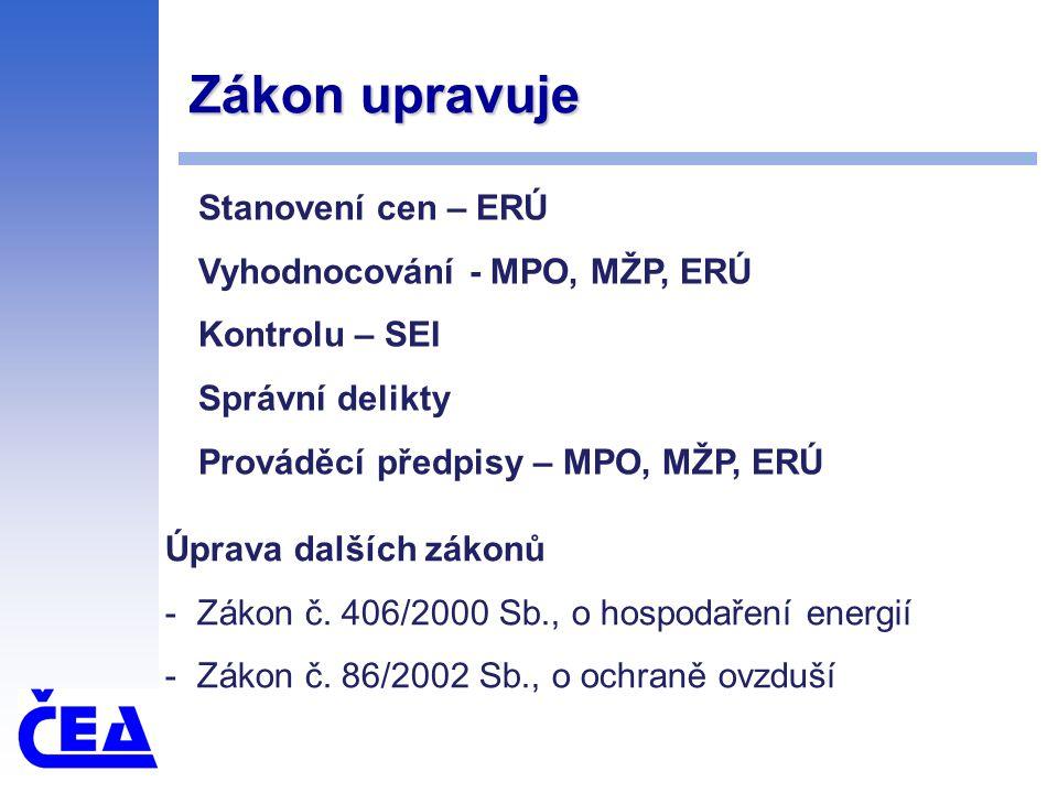 Zákon upravuje Úprava dalších zákonů -Zákon č. 406/2000 Sb., o hospodaření energií -Zákon č.