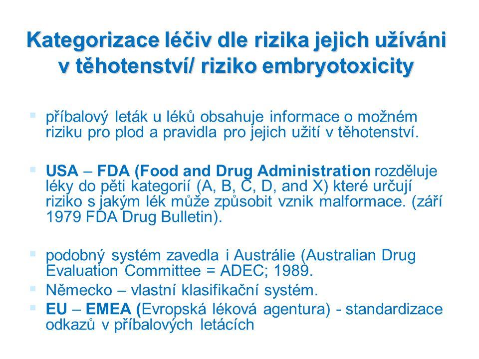 Kategorizace léčiv dle rizika jejich užíváni v těhotenství/ riziko embryotoxicity   příbalový leták u léků obsahuje informace o možném riziku pro pl