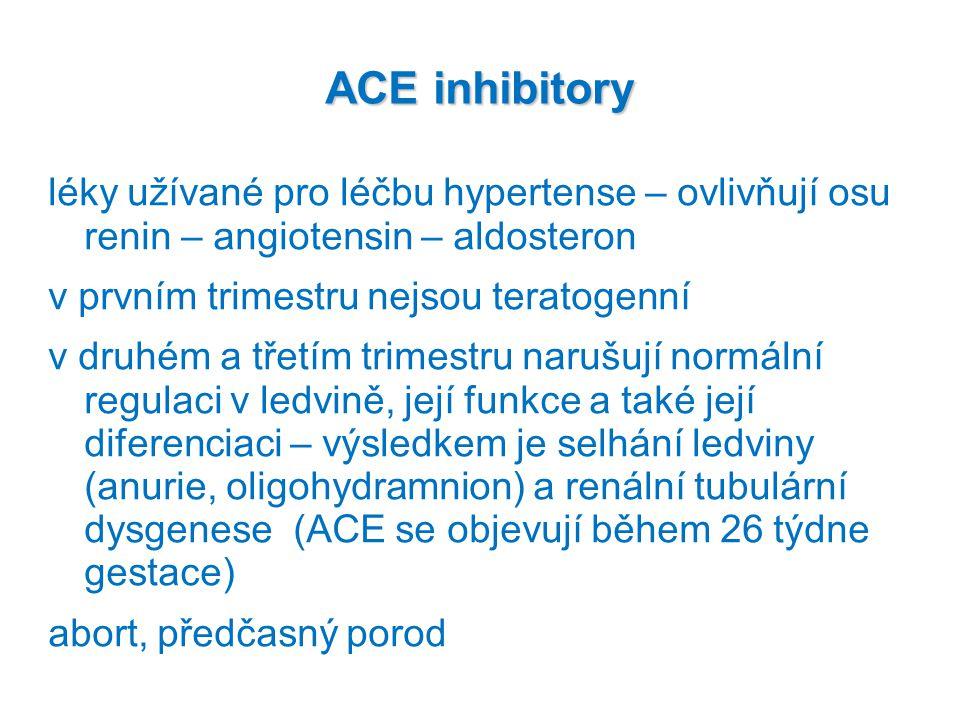 ACE inhibitory léky užívané pro léčbu hypertense – ovlivňují osu renin – angiotensin – aldosteron v prvním trimestru nejsou teratogenní v druhém a tře