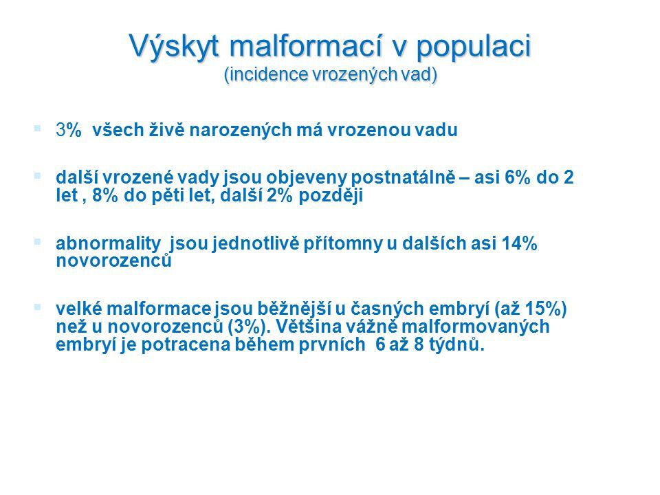 Výskyt malformací v populaci (incidence vrozených vad)   3% všech živě narozených má vrozenou vadu   další vrozené vady jsou objeveny postnatálně