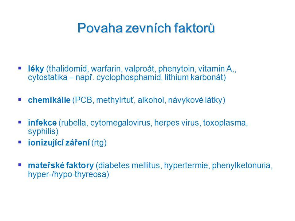 Povaha zevních faktorů   léky (thalidomid, warfarin, valproát, phenytoin, vitamin A,, cytostatika – např. cyclophosphamid, lithium karbonát)   che