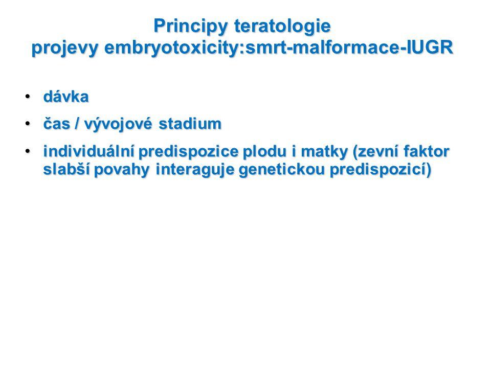 Principy teratologie projevy embryotoxicity:smrt-malformace-IUGR dávkadávka čas / vývojové stadiumčas / vývojové stadium individuální predispozice plo