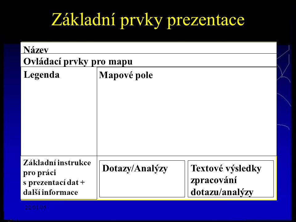 22/01/05 Základní prvky prezentace Název Ovládací prvky pro mapu Mapové pole Dotazy/AnalýzyTextové výsledky zpracování dotazu/analýzy Základní instruk