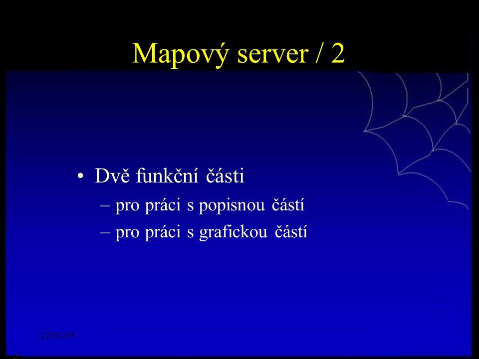 22/01/05 Mapový server / 2 Dvě funkční části –pro práci s popisnou částí –pro práci s grafickou částí