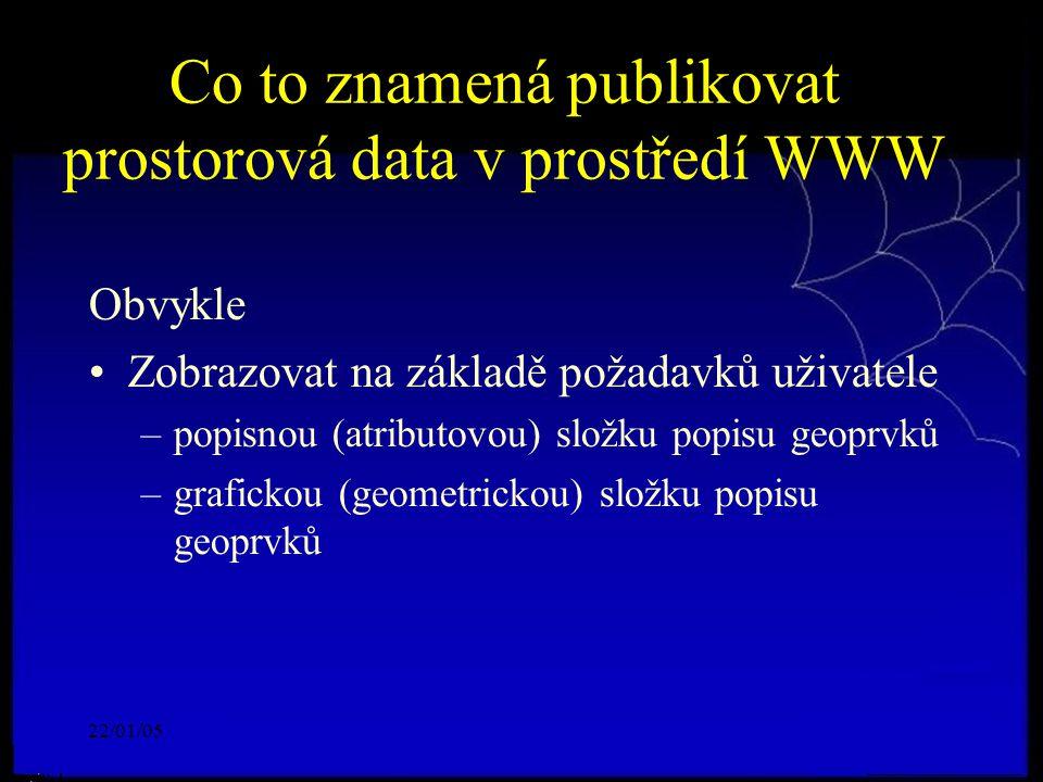 22/01/05 Co to znamená publikovat prostorová data v prostředí WWW Obvykle Zobrazovat na základě požadavků uživatele –popisnou (atributovou) složku pop