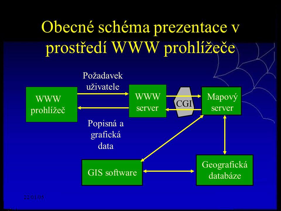22/01/05 CGI Obecné schéma prezentace v prostředí WWW prohlížeče WWW prohlížeč WWW server Popisná a grafická data Požadavek uživatele GIS software Mapový server Geografická databáze