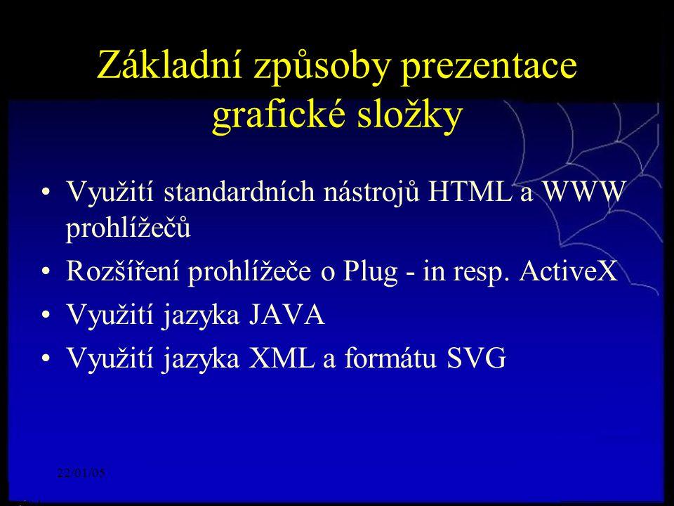 22/01/05 Základní způsoby prezentace grafické složky Využití standardních nástrojů HTML a WWW prohlížečů Rozšíření prohlížeče o Plug - in resp. Active