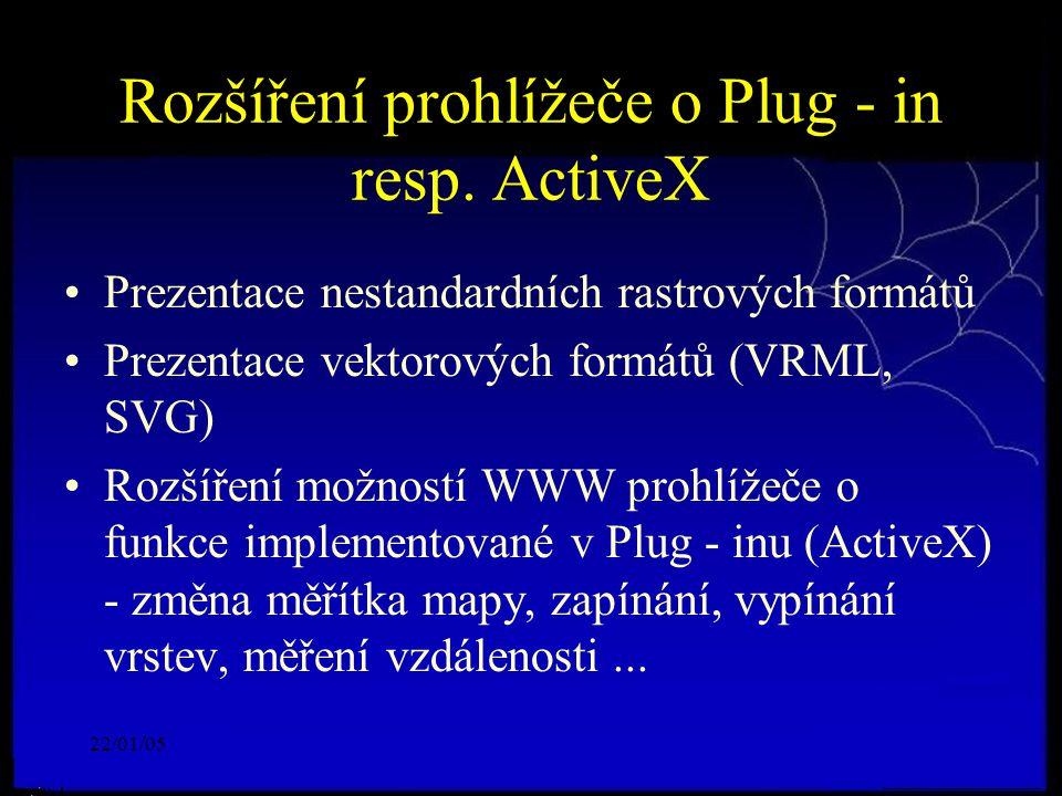 22/01/05 Rozšíření prohlížeče o Plug - in resp. ActiveX Prezentace nestandardních rastrových formátů Prezentace vektorových formátů (VRML, SVG) Rozšíř