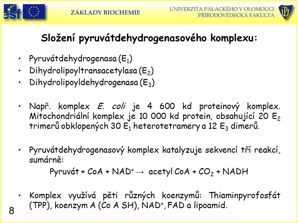 Oxidační stavyFMN a koenzymu Q (CoQ): 69