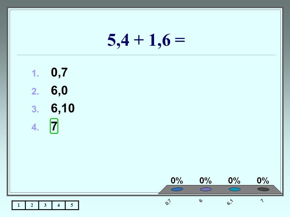 5,4 + 1,6 = 1. 0,7 2. 6,0 3. 6,10 4. 7 12345