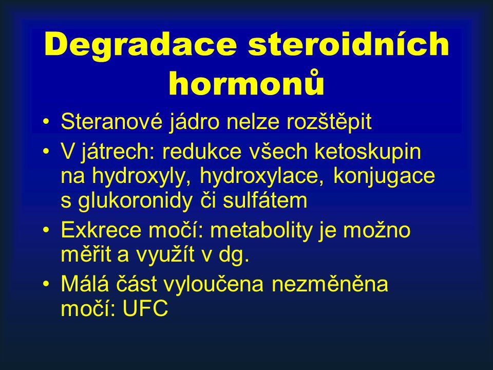 Degradace steroidních hormonů Steranové jádro nelze rozštěpit V játrech: redukce všech ketoskupin na hydroxyly, hydroxylace, konjugace s glukoronidy či sulfátem Exkrece močí: metabolity je možno měřit a využít v dg.