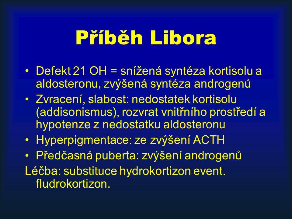 Příběh Libora Defekt 21 OH = snížená syntéza kortisolu a aldosteronu, zvýšená syntéza androgenů Zvracení, slabost: nedostatek kortisolu (addisonismus), rozvrat vnitřního prostředí a hypotenze z nedostatku aldosteronu Hyperpigmentace: ze zvýšení ACTH Předčasná puberta: zvýšení androgenů Léčba: substituce hydrokortizon event.