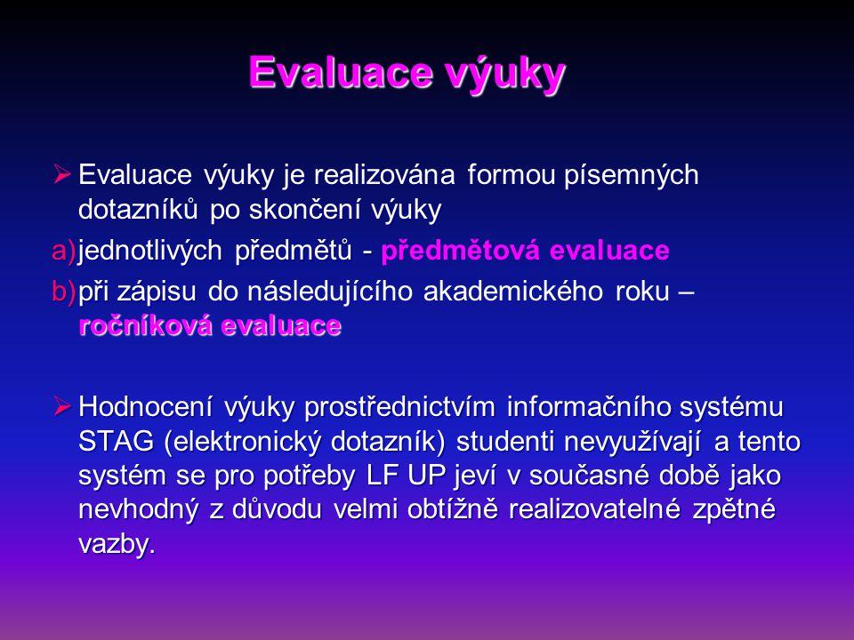 Evaluace výuky jednotlivých předmětů  Jednotný písemný dotazník.