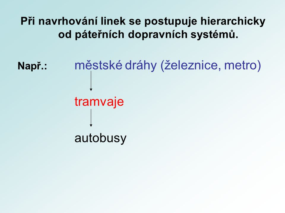 Při navrhování linek se postupuje hierarchicky od páteřních dopravních systémů. Např.: městské dráhy (železnice, metro) tramvaje autobusy