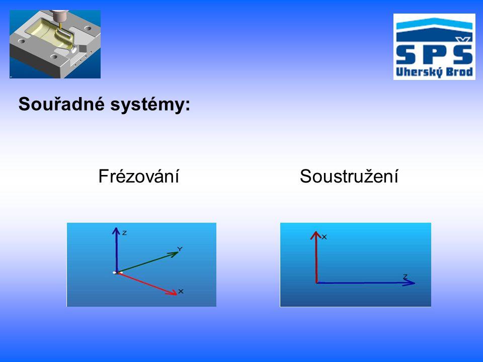 Počátek souřadnicového systému- je definován ikonou NULA je bodem od kterého se generuje CNC kód červená osa – X zelená osa - Y modrá osa - Z