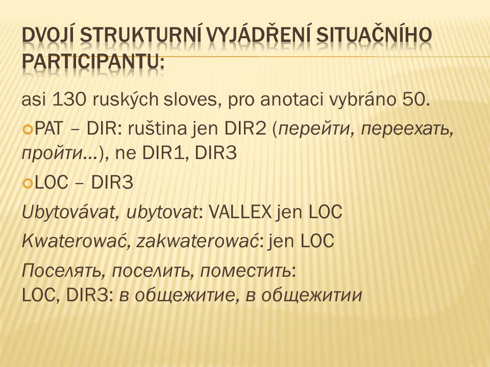 asi 130 ruských sloves, pro anotaci vybráno 50. PAT – DIR: ruština jen DIR2 (перейти, переехать, пройти…), ne DIR1, DIR3 LOC – DIR3 Ubytovávat, ubytov