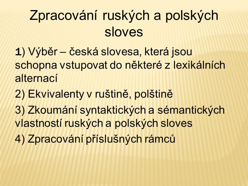 Zpracování ruských a polských sloves 1 ) Výběr – česká slovesa, která jsou schopna vstupovat do některé z lexikálních alternací 2) Ekvivalenty v rušti