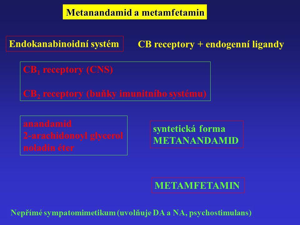 METAMFETAMIN Endokanabinoidní systém CB receptory + endogenní ligandy CB 1 receptory (CNS) CB 2 receptory (buňky imunitního systému) anandamid 2-arachidonoyl glycerol noladin éter syntetická forma METANANDAMID Nepřímé sympatomimetikum (uvolňuje DA a NA, psychostimulans) Metanandamid a metamfetamin