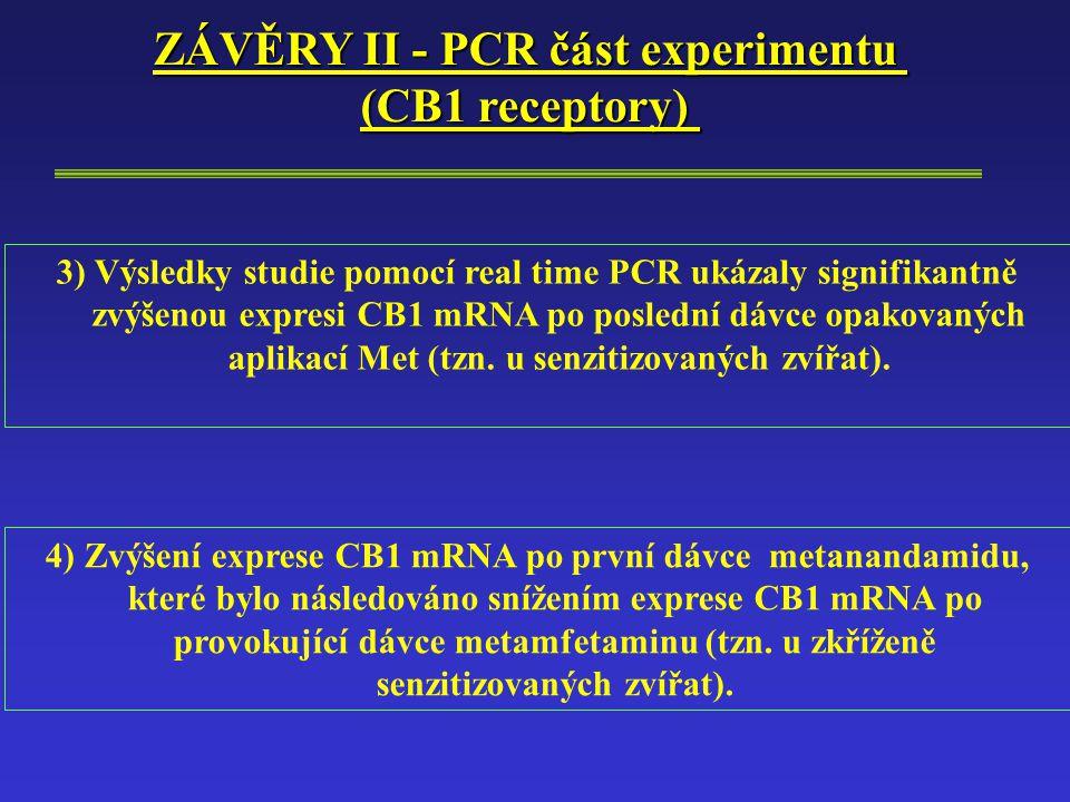 ZÁVĚRY II - PCR část experimentu (CB1 receptory) 3) Výsledky studie pomocí real time PCR ukázaly signifikantně zvýšenou expresi CB1 mRNA po poslední dávce opakovaných aplikací Met (tzn.