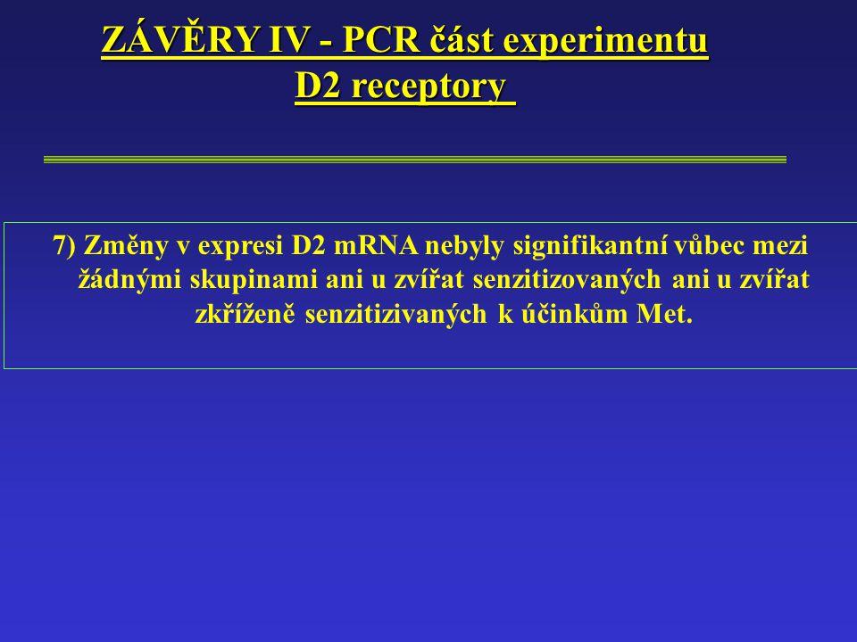 ZÁVĚRY IV - PCR část experimentu D2 receptory 7) Změny v expresi D2 mRNA nebyly signifikantní vůbec mezi žádnými skupinami ani u zvířat senzitizovaných ani u zvířat zkříženě senzitizivaných k účinkům Met.